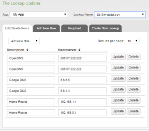 Sideview Utils' The Lookup Updater is a web-based interface to edit the entries in a csv file.